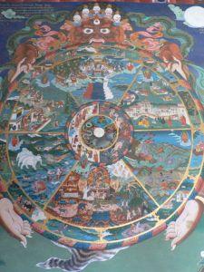 The_wheel_of_life%2C_Trongsa_dzong
